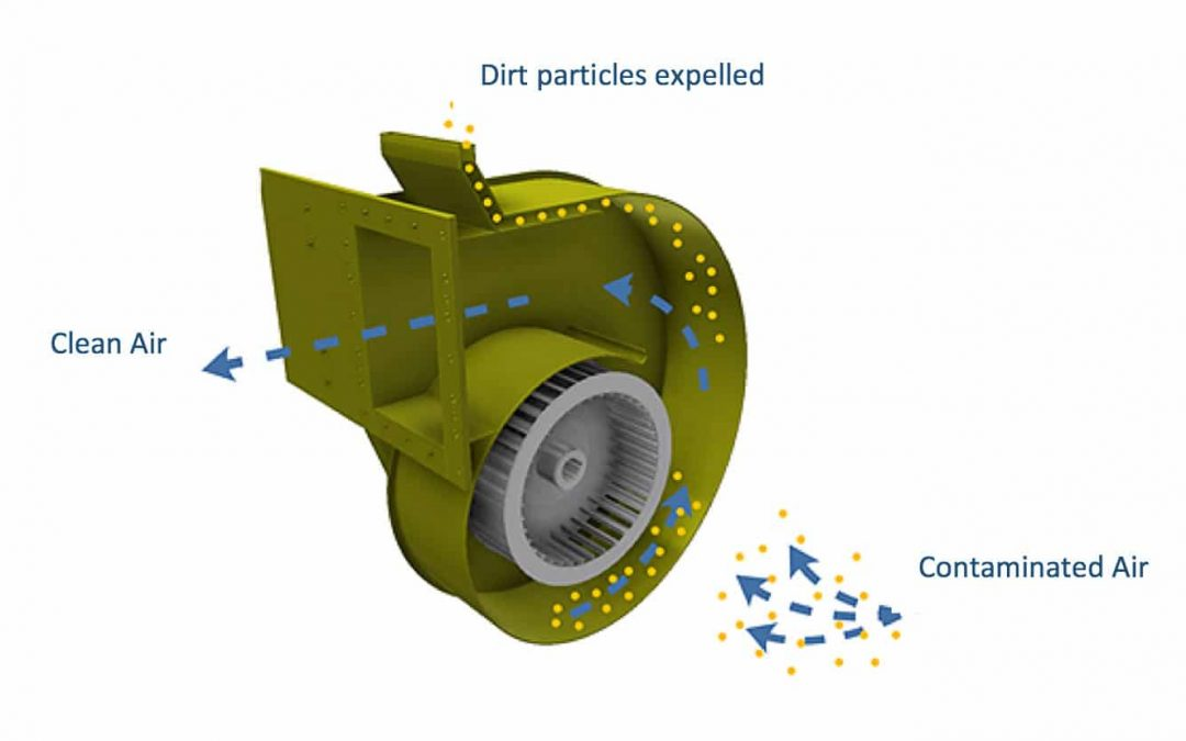 Self-Cleaning Centrifugal Air Blowers for Top Drive Motors